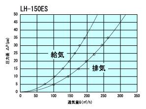 LH150EStuukiryou