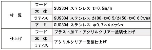 LHS_LHU材質・仕上げ 2